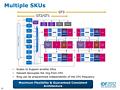 Intel Haswell-Grafik Präsentation II (Slide 27)