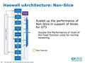 Intel Haswell-Grafik Präsentation II (Slide 29)
