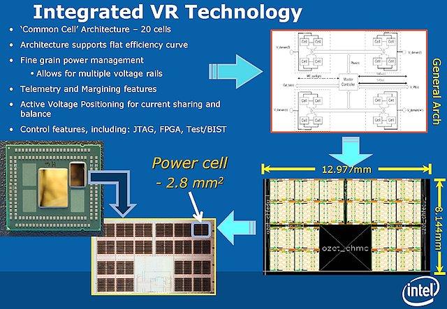 Intel Haswell - integrierte Spannungsregler