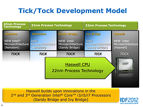 Intel Haswell-Präsentation (Slide 04)