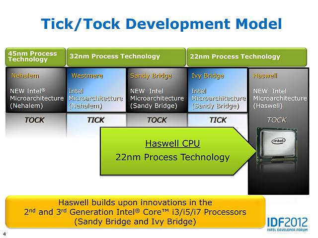 Intel Haswell-Präsentation (Slide 04)