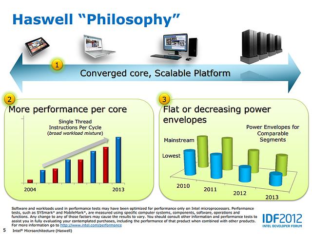 Intel Haswell-Präsentation (Slide 05)
