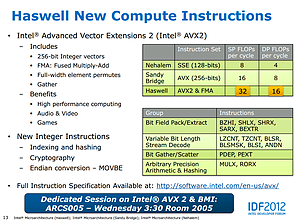 Intel Haswell-Präsentation (Slide 13)