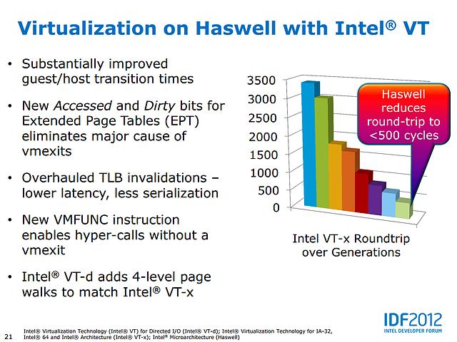 Intel Haswell-Präsentation (Slide 21)