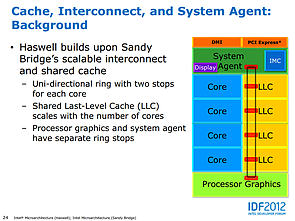 Intel Haswell-Präsentation (Slide 24)