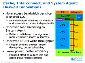 Intel Haswell-Präsentation (Slide 25)