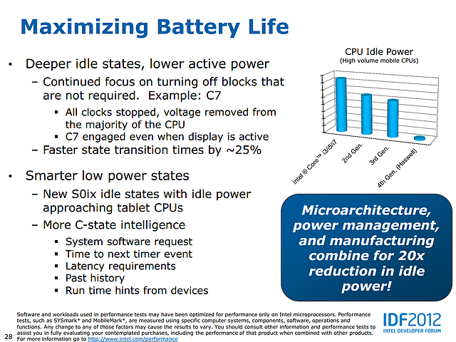 Intel Haswell-Präsentation (Slide 28)