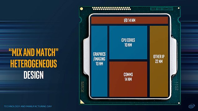 "Intel ""Heterogeneous"" Chip-Design"