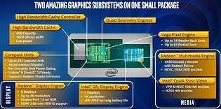 Intel Kaby-Lake-G Grafik-Überblick