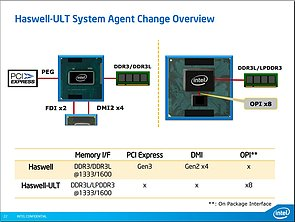 Intel Mobile-Haswell Präsentation (Folie 22)