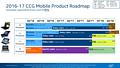 Intel Mobile-Prozessoren Roadmap 2016-2018