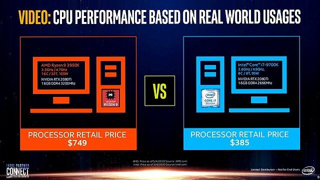 Intel-Präsentation: Core i-9000 vs. AMD Zen 2 (Slide 09)