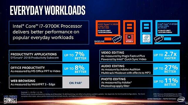 Intel-Präsentation: Core i-9000 vs. AMD Zen 2 (Slide 14)