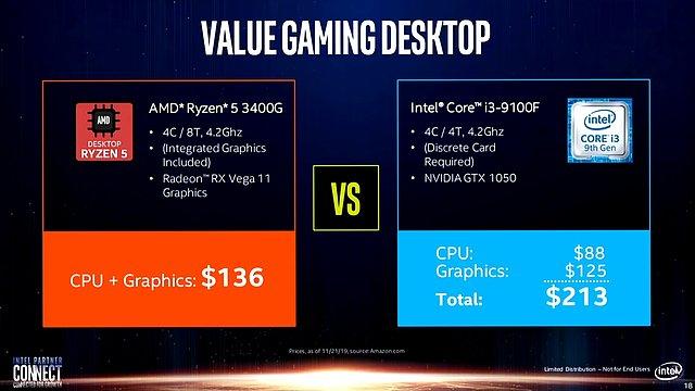 Intel-Präsentation: Core i-9000 vs. AMD Zen 2 (Slide 18)
