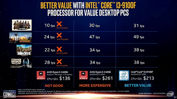 Intel-Präsentation: Core i-9000 vs. AMD Zen 2 (Slide 21)