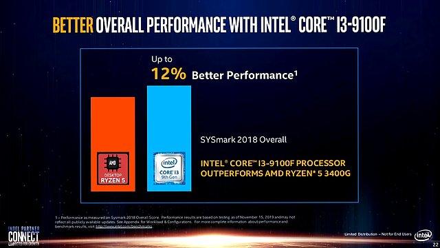 Intel-Präsentation: Core i-9000 vs. AMD Zen 2 (Slide 22)
