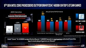 Core i-9000 vs. AMD Zen 2 (Slide 25)