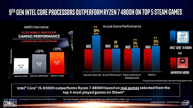 Intel-Präsentation: Core i-9000 vs. AMD Zen 2 (Slide 25)