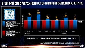 Core i-9000 vs. AMD Zen 2 (Slide 26)