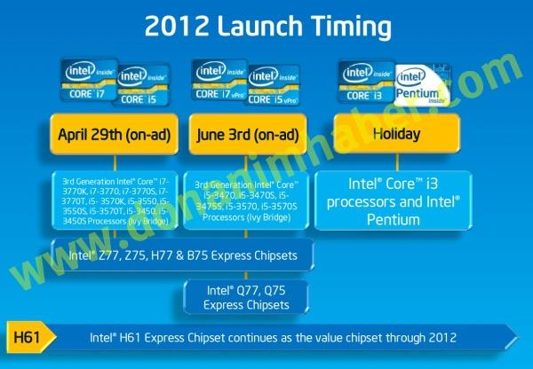 Intel 2012 Launch Timing