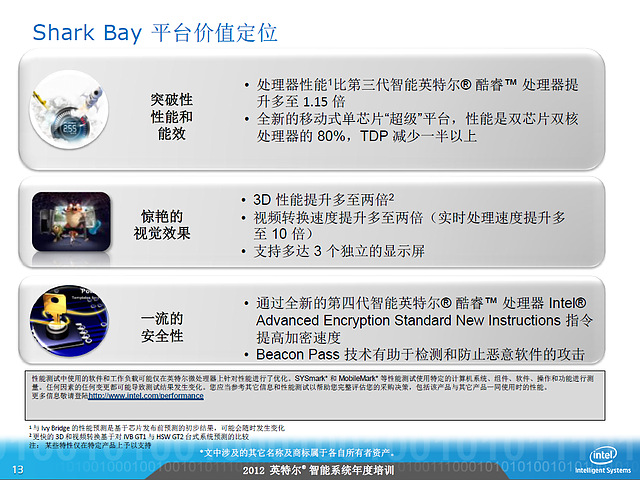 Intel-Roadmap zu Haswell (Slide 13)