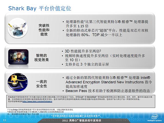 Intel-Roadmap zu Haswell (Slide 13)