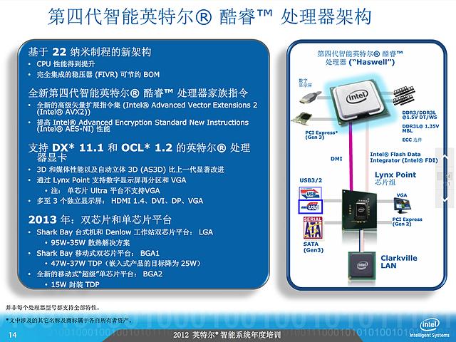Intel-Roadmap zu Haswell (Slide 14)