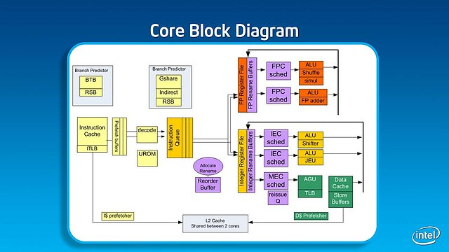 Intel Silvermont Technical Overview - Slide 07