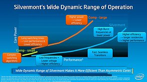 Intel Silvermont Technical Overview – Slide 18