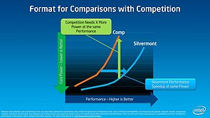 Intel Silvermont Technical Overview – Slide 21