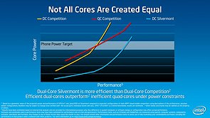 Intel Silvermont Technical Overview – Slide 22