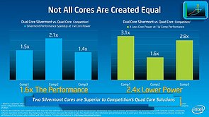 Intel Silvermont Technical Overview – Slide 23