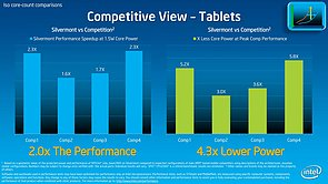 Intel Silvermont Technical Overview – Slide 24