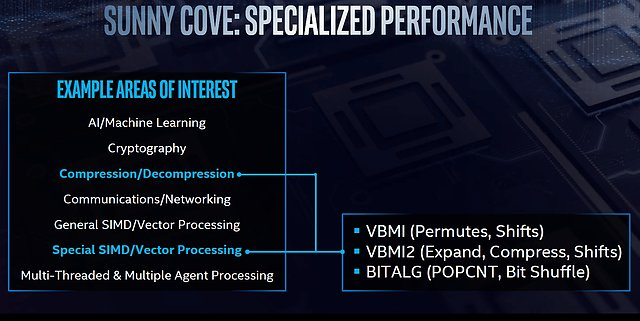 "Intel ""Sunny Cove"" Architektur (6)"