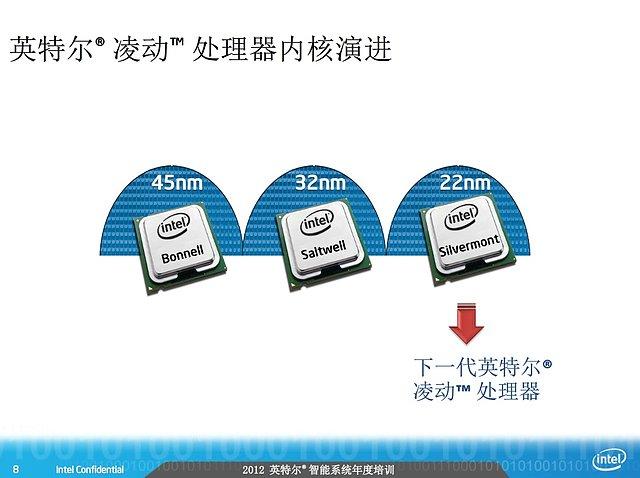 Intel Valleyview-Präsentation (Slide 08)