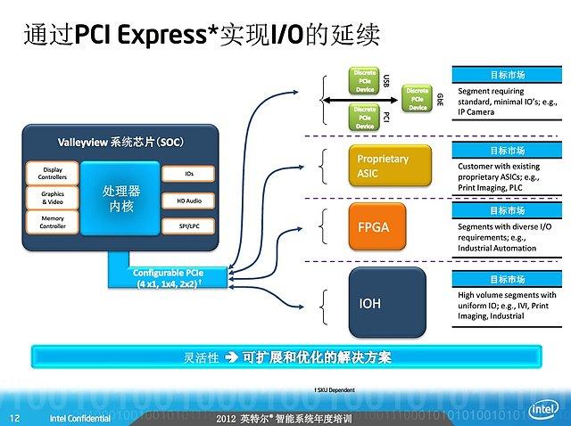 Intel Valleyview-Präsentation (Slide 12)