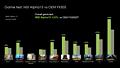 MSI Alpha 15 vs. Asus FX505 Grafik-Benchmarks (Radeon RX 5500M vs. angeblicher GeForce GTX 1650 Mobile)