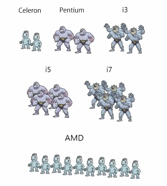 Pokemon: AMD vs. Intel (alt)