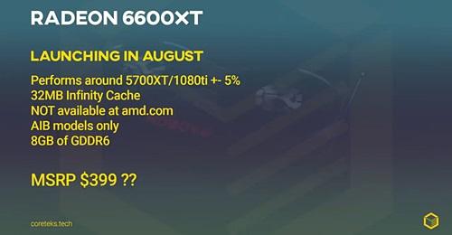 Radeon RX 6600 XT Leak by Coreteks