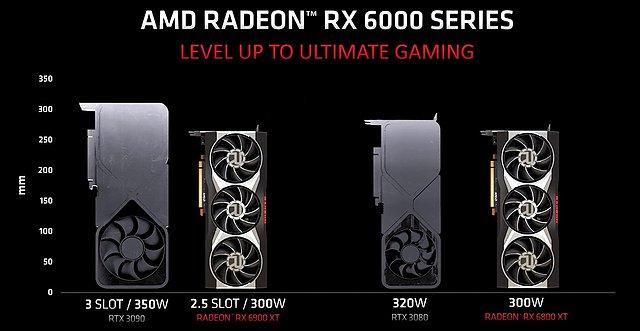 Radeon RX 6800 XT & 6900 XT Grafikkarten