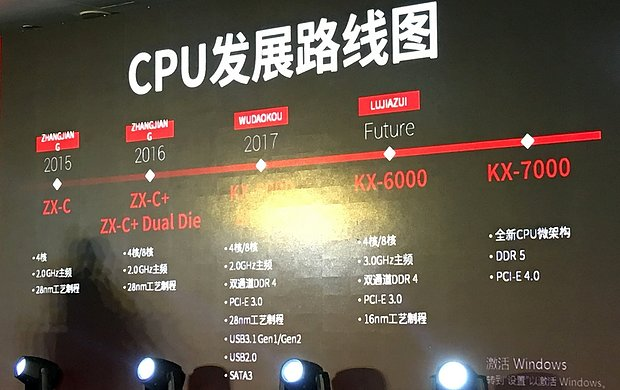 Zhaoxin CPU-Roadmap 2016-2019