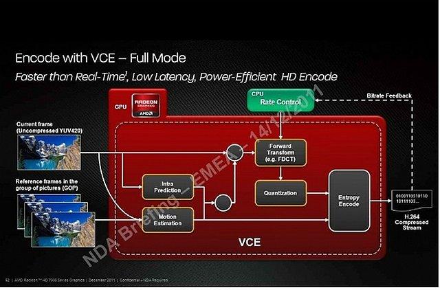 Präsentationsfolien zur Radeon HD 7970, Folie 14