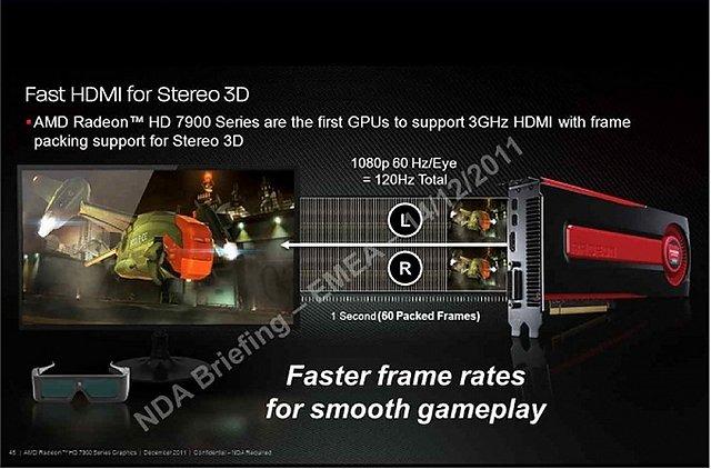 Präsentationsfolien zur Radeon HD 7970, Folie 21