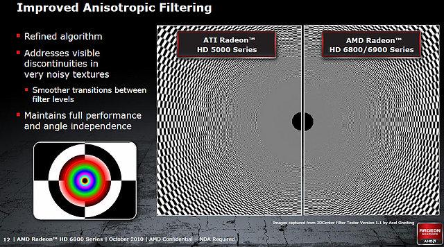 AMD mit neuen Schwächen bei der Filterqualität, Bild 6
