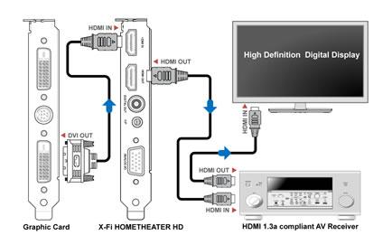 PC -Sound über HDMI/DVI am Fernseher ausgeben | 3DCenter.