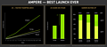 nVidia Ampere - best Launch ever