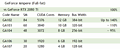 nVidia Ampere-Generation: (angebliche) Spezifikationen von GA107 bis GA102