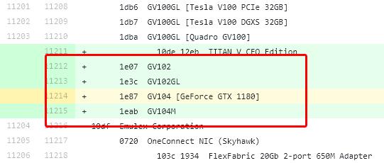 nVidia GV102- und GV104-Grafikchips in AIDA64