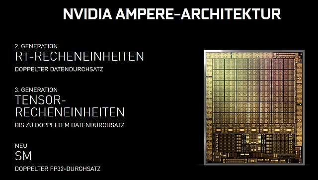"nVidia (Gaming) ""Ampere"" Architektur"