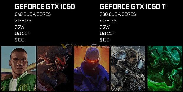 nVidia GeForce GTX 1050 & GeForce GTX 1050 Ti Spezifikationen